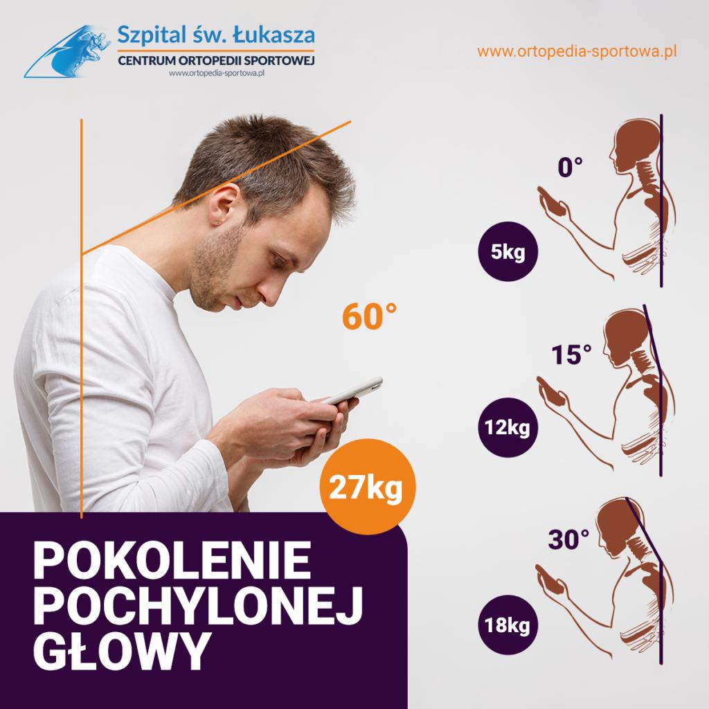 pokolenie pochylonej głowy bóle w odcinku szyjnym ortopedia ortopeda Bielsko-Biała
